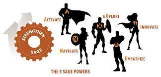 sage powers